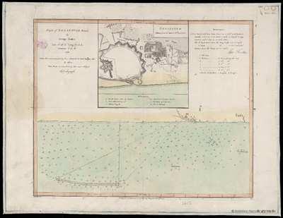 Plan of Negapatam Road [Material cartográfico]
