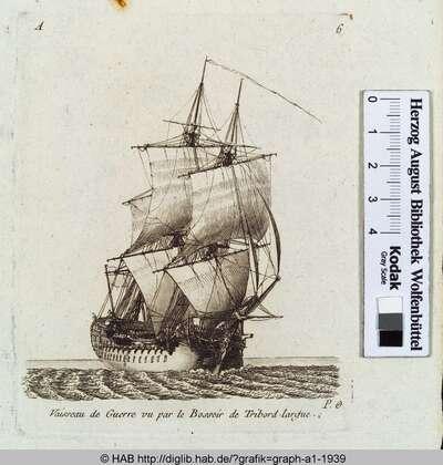 Vaisseau de Guerre vu par le Bossoir de Tribord largue