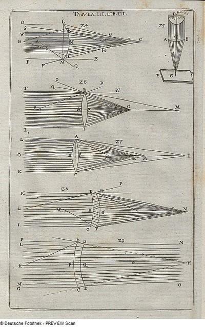 Image from object titled Sammellinsen, Bündel parallel verlaufender einfallender Lichtstrahlen werden im Brennpunkt gesammelt