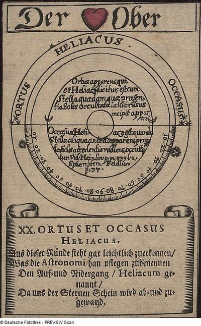 XX. ORTUS ET OCCASUS HELIACUS.