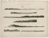 Views of parts of the coast of North West America / W. Alexander, delt. from sketches made on the spot ; J. Fittler, sculp.