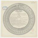 Cadran-compteur / par Guillaume, arpenteur ; lith. E. Maréchal ; Tellier, lithographe