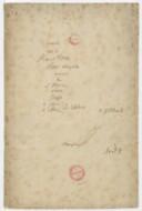 Image from object titled Concerto per il Piano Forte e Viola obl. // accomp. da 2 Violini, Viola e Basso, 2 Oboi 2 Corni ad libitum // di GCF Bach (manuscrit autographe)