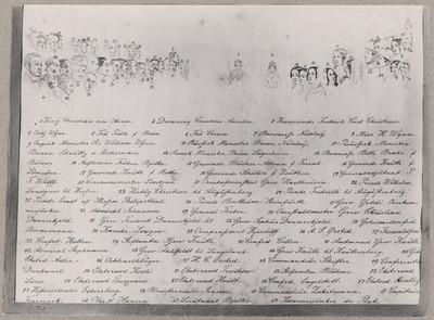 Nøgle til maleri af Christian 8s salvingsceremoni den 28. juni 1840