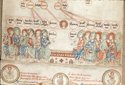 Apostles from BL Royal 14 B IX, fifteenth picture