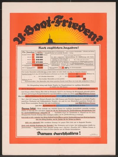U-Boot-Frieden? Darum durchhalten! - Propagandaplakat
