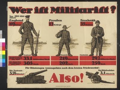 Wer ist Militarist?