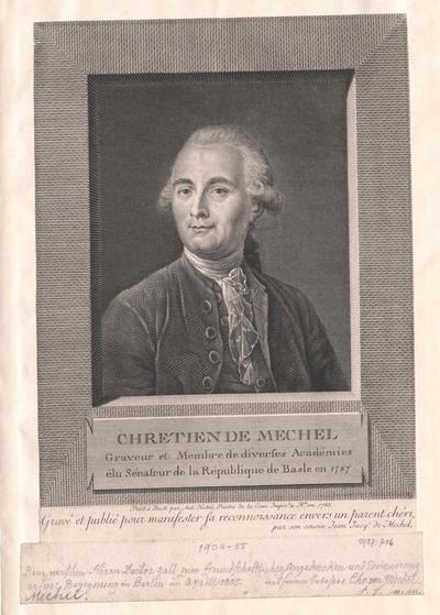 Mechel, Christian von