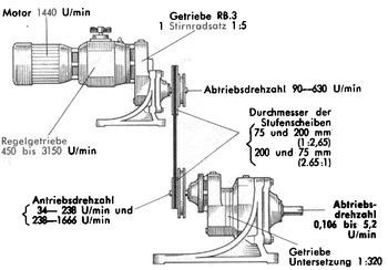 Fliesspressmaschine