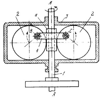 CAM-TYPE CENTRIFUGAL GOVERNOR MECHANISM WITH ECCENTRIC