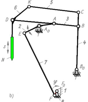 Image from object titled Nadelführungsgetriebe; Needle guidance mechanism