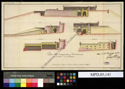 Perfiles de la contraguardia y batería nueva del Castillo de San Andrés de Orán [Material gráfico no proyectable]