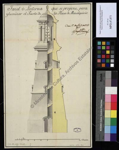 Fanal o Linterna que se propone para yluminar el Puerto de la Plaza de Mazalquivir [Material cartográfico]