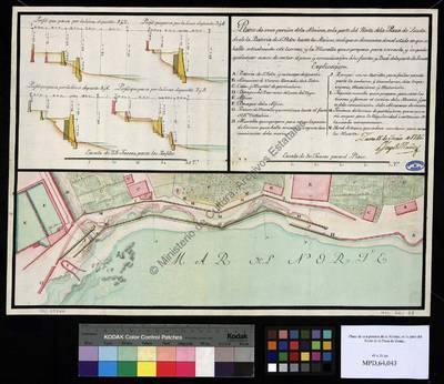 Plano de una porcion de la Almina, en la parte del Norte de la Plaza de Zeuta... [Material cartográfico]