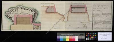 Plano y Perfiles del Almazen de Polvora de la Plaza de Alhucemas que se Alla colocado en el Baluarte de S[an]ta Barbara [Material cartográfico]