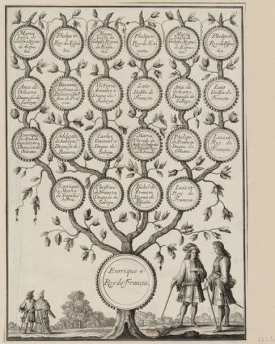 Image from object titled Arbre généalogique des descendants de Henri IV : [estampe]