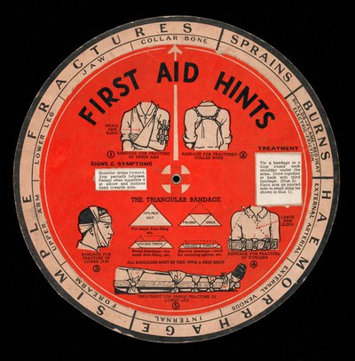 Image from object titled First Aid wheel chart showing the correct procedures for various accidents such as simple fractures, burns, sprains and haemorrage