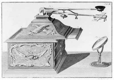 Image from object titled Gleichen's microscope