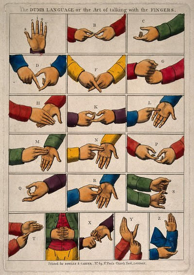 Image from object titled Hands showing the sign language alphabet. Coloured line engraving.
