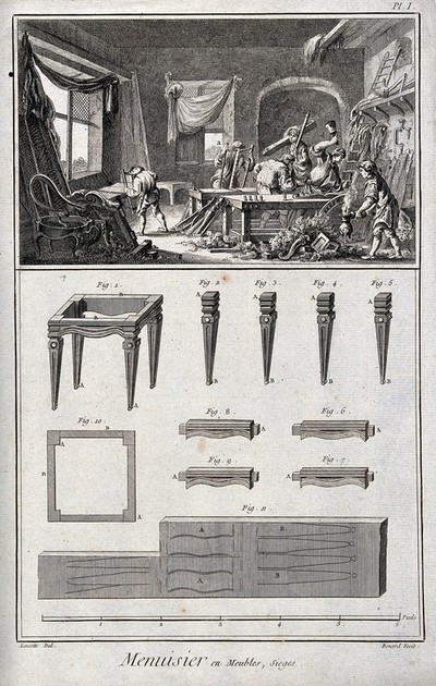 Image from object titled Joinery: a furniture maker's establishment, with men at work (top), stages in making a chair (below). Engraving by Benard after Lucotte.