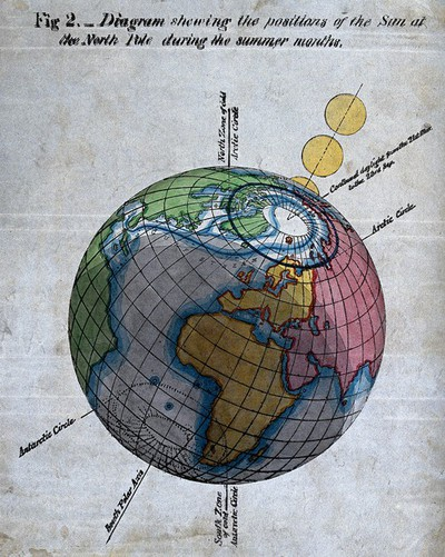 Image from object titled Meteorology: a view of the Earth and the sun during summer [in the Northern hemisphere]. Coloured lithograph.