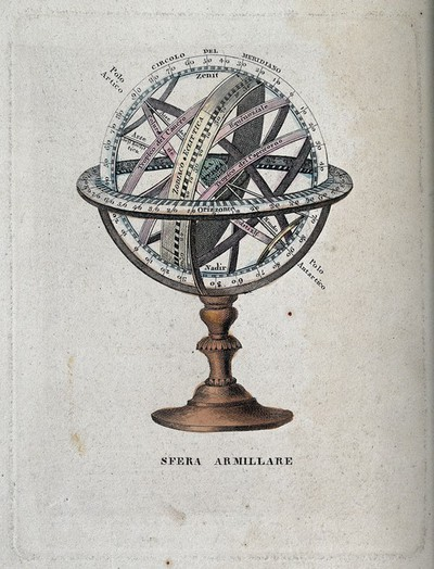 Image from object titled An armillary sphere. Coloured engraving.