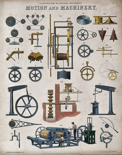Image from object titled Mechanics: page to a partwork on science, with pictures of various machines. Coloured lithograph by J. Emslie, 1850, after himself.