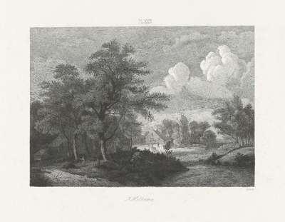 Landschap met twee huizen; Hollandse meesters