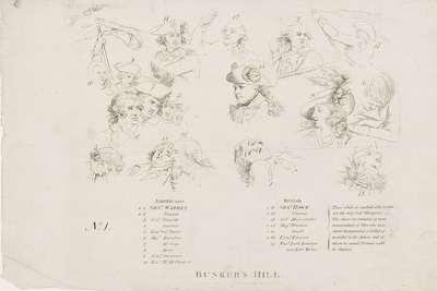 "Sleutel voor de prent ""The Battle at Bunker's Hill, near Boston."""