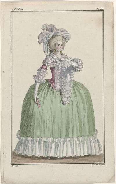 Cabinet des Modes ou les Modes Nouvelles, 1 septembre 1786, Pl.III