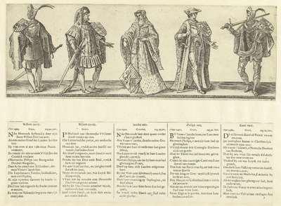 Graven Willem XXVII en Willem XXVIII, gravin Jacoba XXIX en graven Filips XXX en Karel XXXI; Graven en gravinnen van Holland