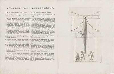 Verklaring van de werking van een nieuwe Franse semafoor, 1794; Description et Representation du Telegraphe / Beschryving en Afbeelding der Telegraphe
