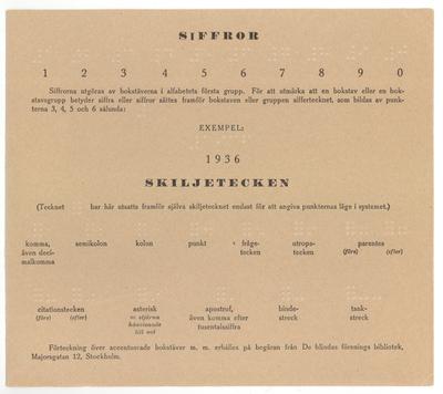 Image from object titled Blindskrift