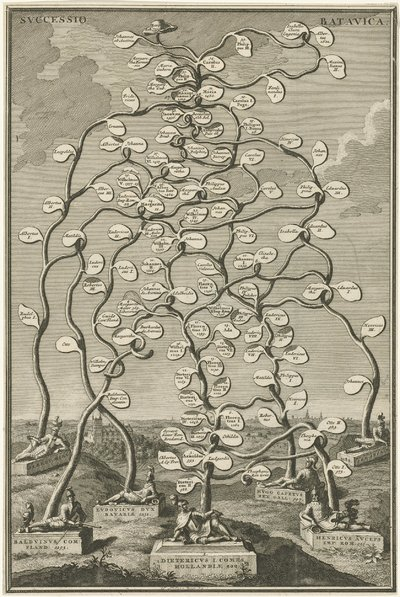 Stamboom van de vorstenhuizen in noordwest Europa; Successio Batavica