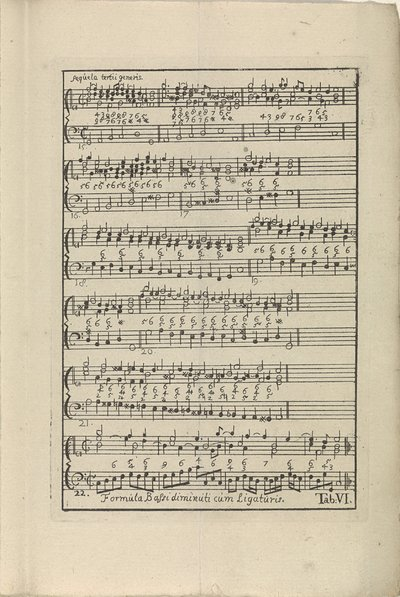 Image from object titled Sheet Music Tab. VI