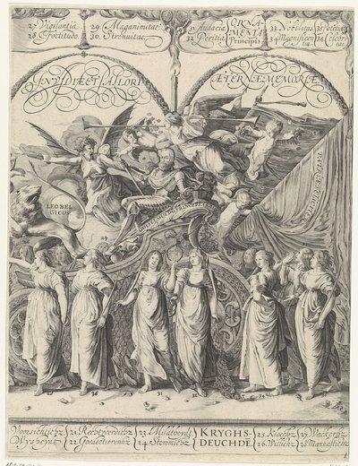 Triomftocht van Willem van Oranje, rechtsmidden
