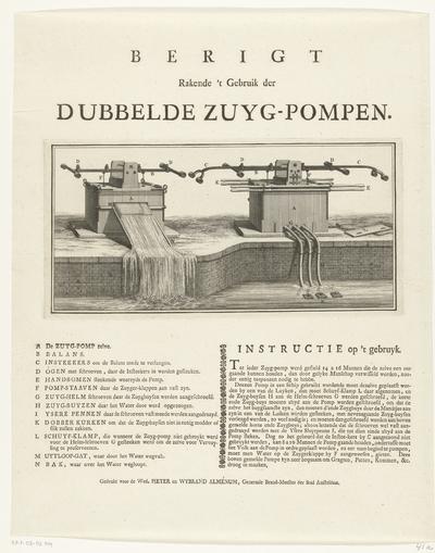 Instructie over het gebruik van de dubbele zuigpompen bij de slangbrandspuiten, ca. 1750-1760; Berigt Rakende 't Gebruik der Dubbelde Zuyg-pompen