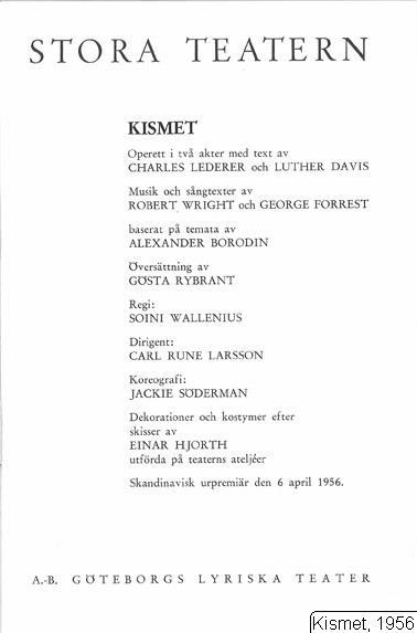 Kismet, 1956, Kismet