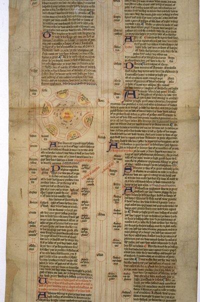 Compendium historiae in genealogia Christi (extracts).