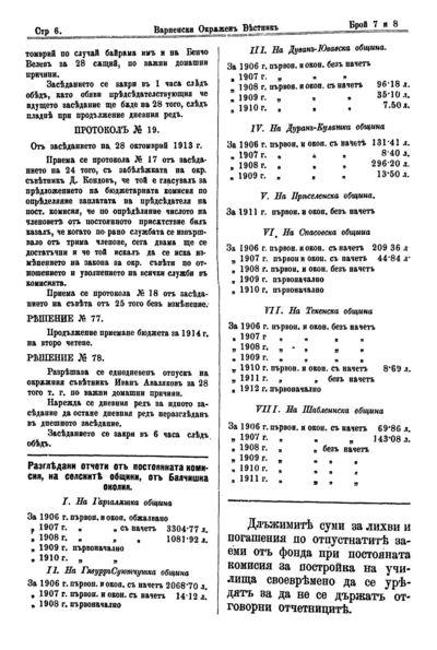 Image from object titled Разгледани отчети от постоянната комисия, на селските общини, от Балчишка околия