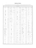 Alfabete des gesamten Erdkreises aus der K.K. Hof- und Staatsdruckerei in Wien