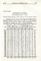 Czasopismo Sądowo-Lekarskie 1933 R.6 nr 3-4