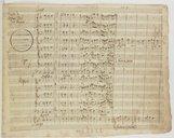 Messa à // cinque voci // con Ripieni (manuscrit autographe)