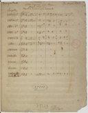 Hymne à l'Etre Supreme par Marie- // Joseph Chénier, // Député à la Convention nationale. // Du citoyen Beck (manuscrit autographe)