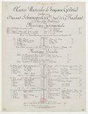 [Liste imprimée des oeuvres musicales de Benjamin Godard, 1er janvier 1872] (manuscrit autographe)