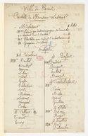 [Liste de noms (Cantate de Monsieur Le Sueur)]