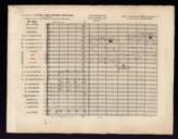 Grande Ouverture pour musique militaire... par Georges Rauchenecker : grande harmonie composée à l'occasion de l'Exposition Universelle de 1867 à Paris