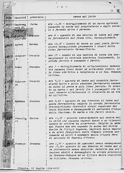Notizia tratta dal Notiziario della Guardia Nazionale Repubblicana del giorno 01-08-1944