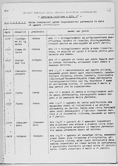 Image from object titled Notizia tratta dal Notiziario della Guardia Nazionale Repubblicana del giorno 29-08-1944