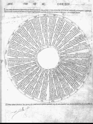Libros del Saber de Astronomía del rey Alfonso X.